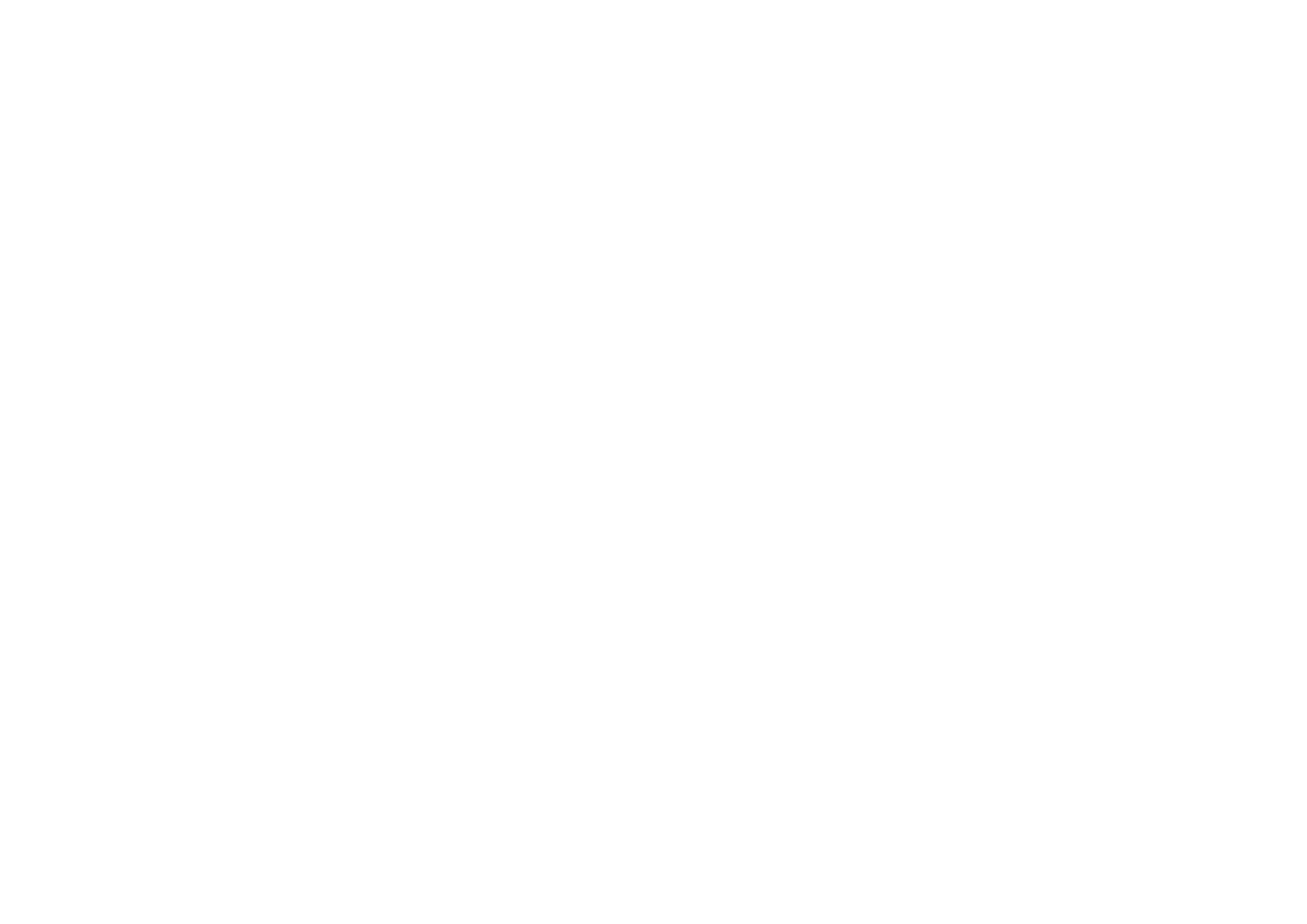 rupovart